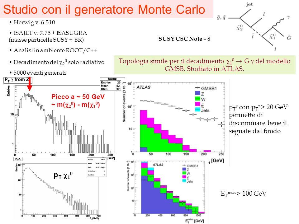 Studio con il generatore Monte Carlo Herwig v. 6.510 ISAJET v. 7.75 + ISASUGRA (masse particelle SUSY + BR) Analisi in ambiente ROOT/C++ Decadimento d