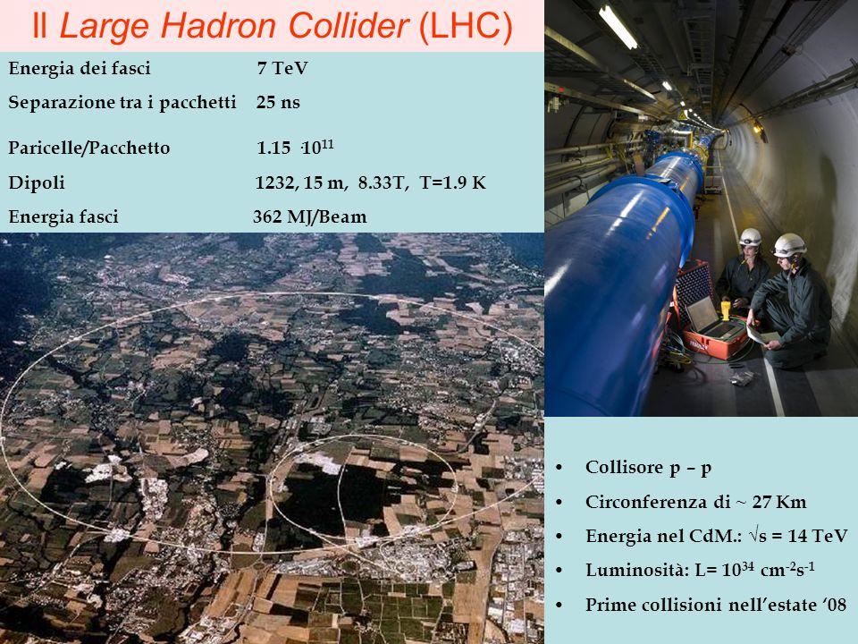Il Large Hadron Collider (LHC) Energia dei fasci 7 TeV Separazione tra i pacchetti 25 ns Paricelle/Pacchetto 1.15 ·10 11 Dipoli 1232, 15 m, 8.33T, T=1