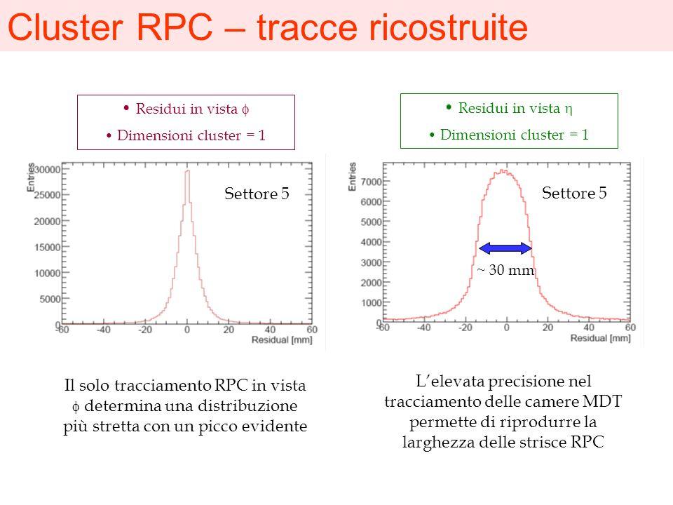 Cluster RPC – tracce ricostruite ~ 30 mm Residui in vista Dimensioni cluster = 1 Residui in vista Dimensioni cluster = 1 Settore 5 Lelevata precisione