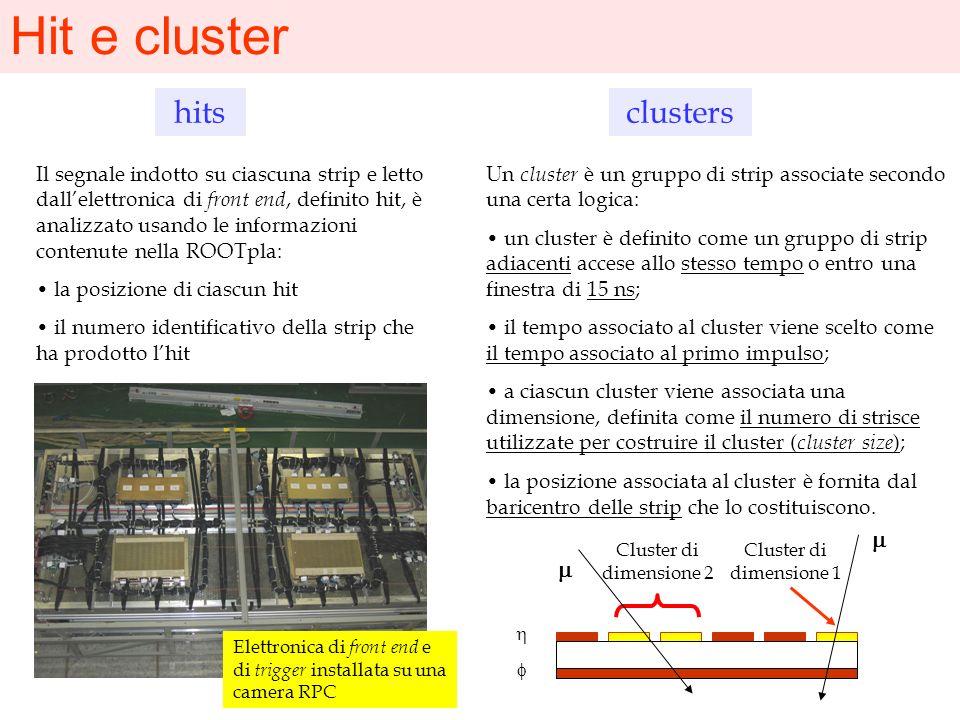 Hit e cluster Il segnale indotto su ciascuna strip e letto dallelettronica di front end, definito hit, è analizzato usando le informazioni contenute n