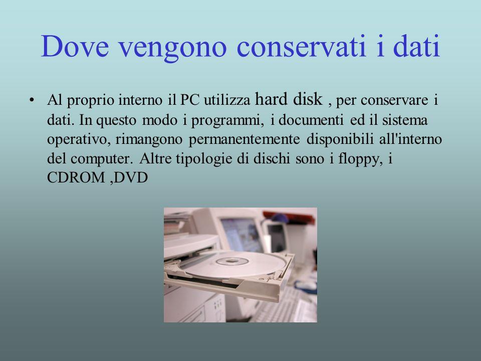 Dove vengono conservati i dati Al proprio interno il PC utilizza hard disk, per conservare i dati. In questo modo i programmi, i documenti ed il siste
