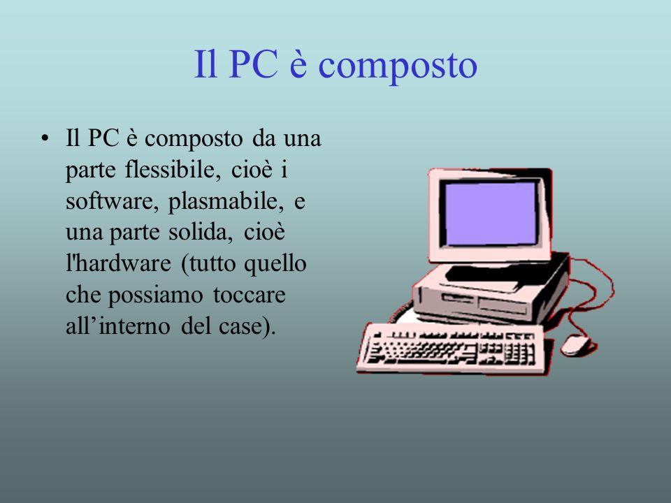 Il PC è composto Il PC è composto da una parte flessibile, cioè i software, plasmabile, e una parte solida, cioè l'hardware (tutto quello che possiamo