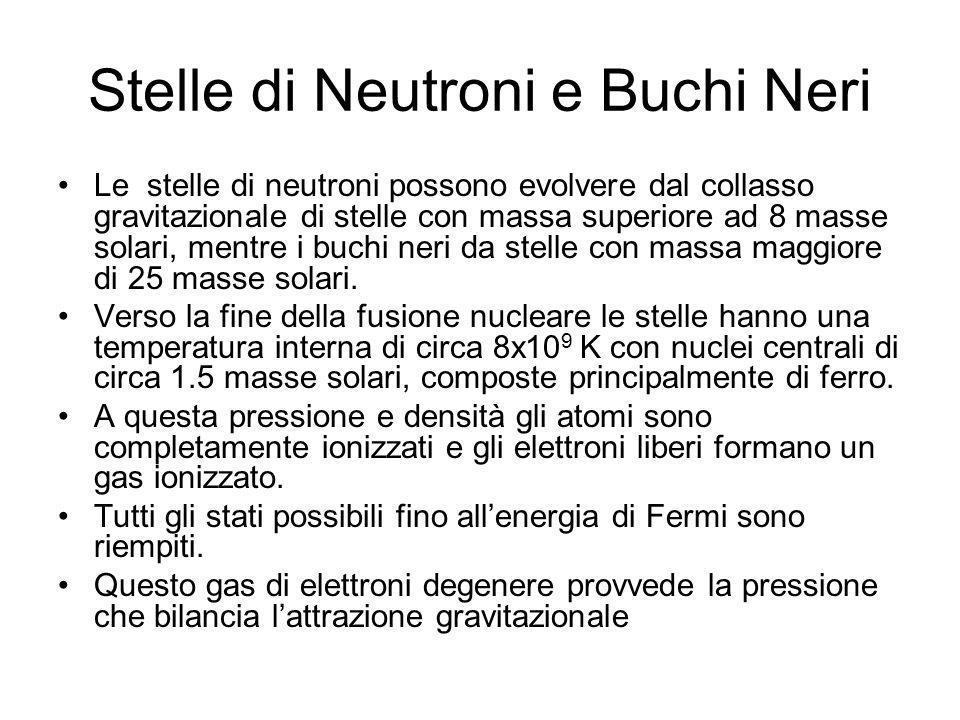 Stelle di Neutroni e Buchi Neri Le stelle di neutroni possono evolvere dal collasso gravitazionale di stelle con massa superiore ad 8 masse solari, me