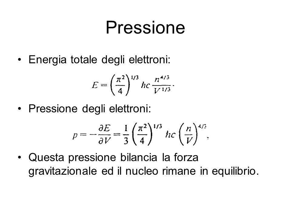 Pressione Energia totale degli elettroni: Pressione degli elettroni: Questa pressione bilancia la forza gravitazionale ed il nucleo rimane in equilibr