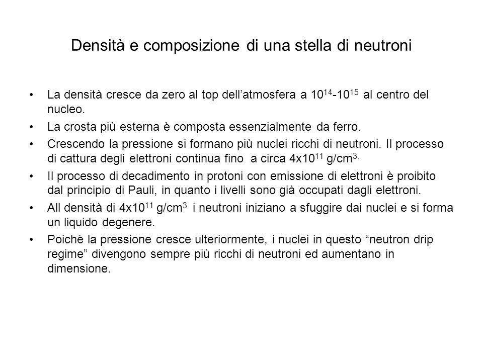 Densità e composizione di una stella di neutroni La densità cresce da zero al top dellatmosfera a 10 14 -10 15 al centro del nucleo. La crosta più est