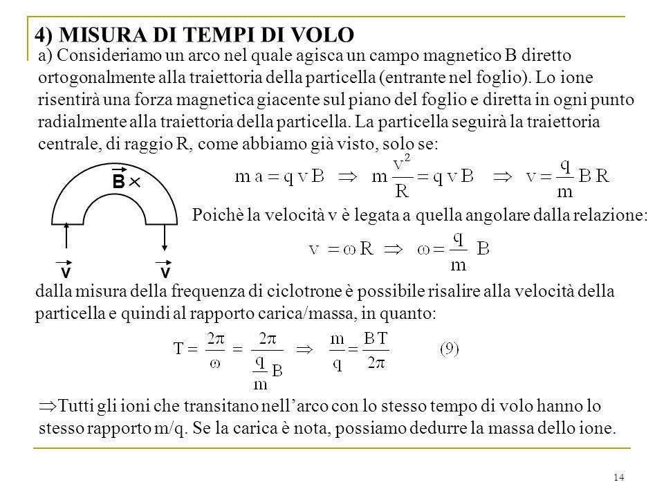 14 a) Consideriamo un arco nel quale agisca un campo magnetico B diretto ortogonalmente alla traiettoria della particella (entrante nel foglio).
