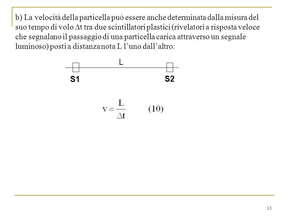 15 S1 S2 b) La velocità della particella può essere anche determinata dalla misura del suo tempo di volo t tra due scintillatori plastici (rivelatori a risposta veloce che segnalano il passaggio di una particella carica attraverso un segnale luminoso) posti a distanza nota L luno dallaltro: L