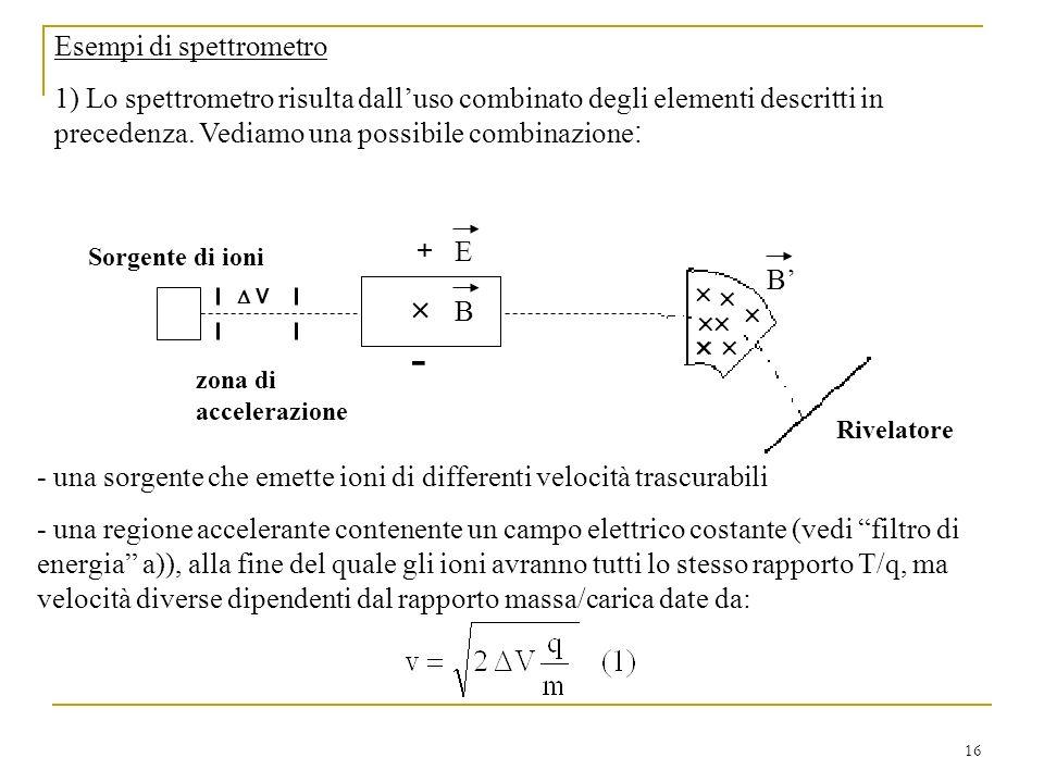 16 Esempi di spettrometro 1) Lo spettrometro risulta dalluso combinato degli elementi descritti in precedenza.