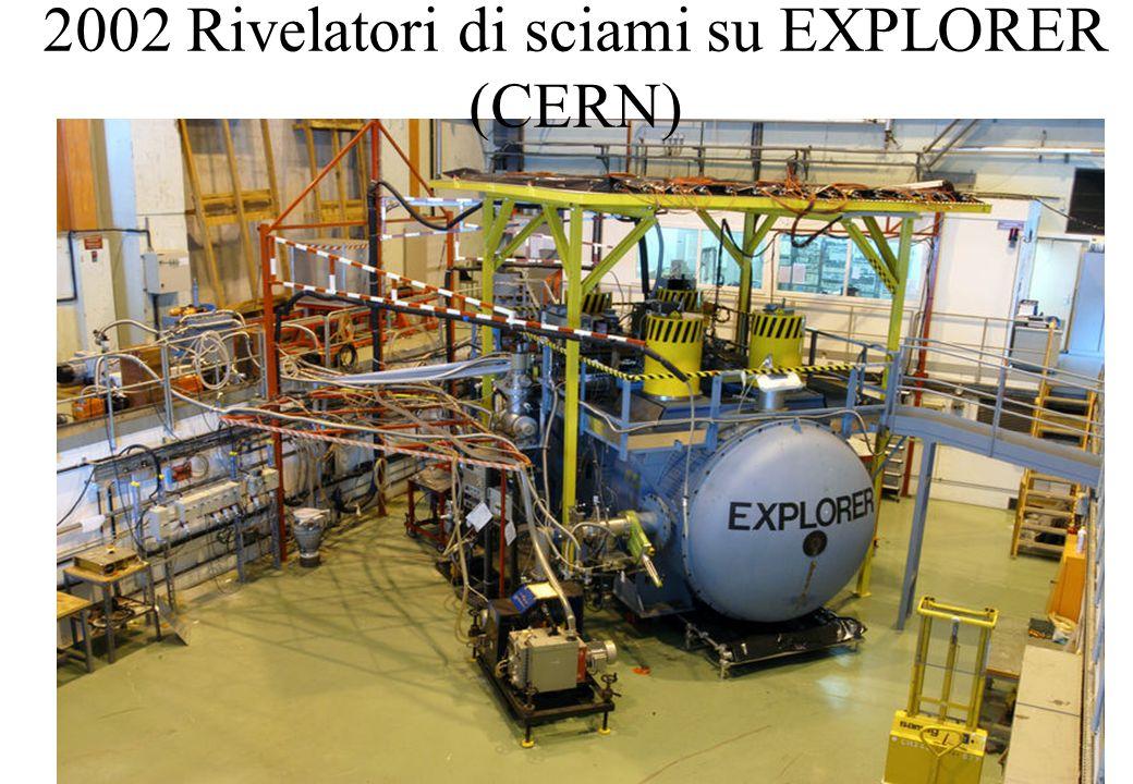 2002 Rivelatori di sciami su EXPLORER (CERN)