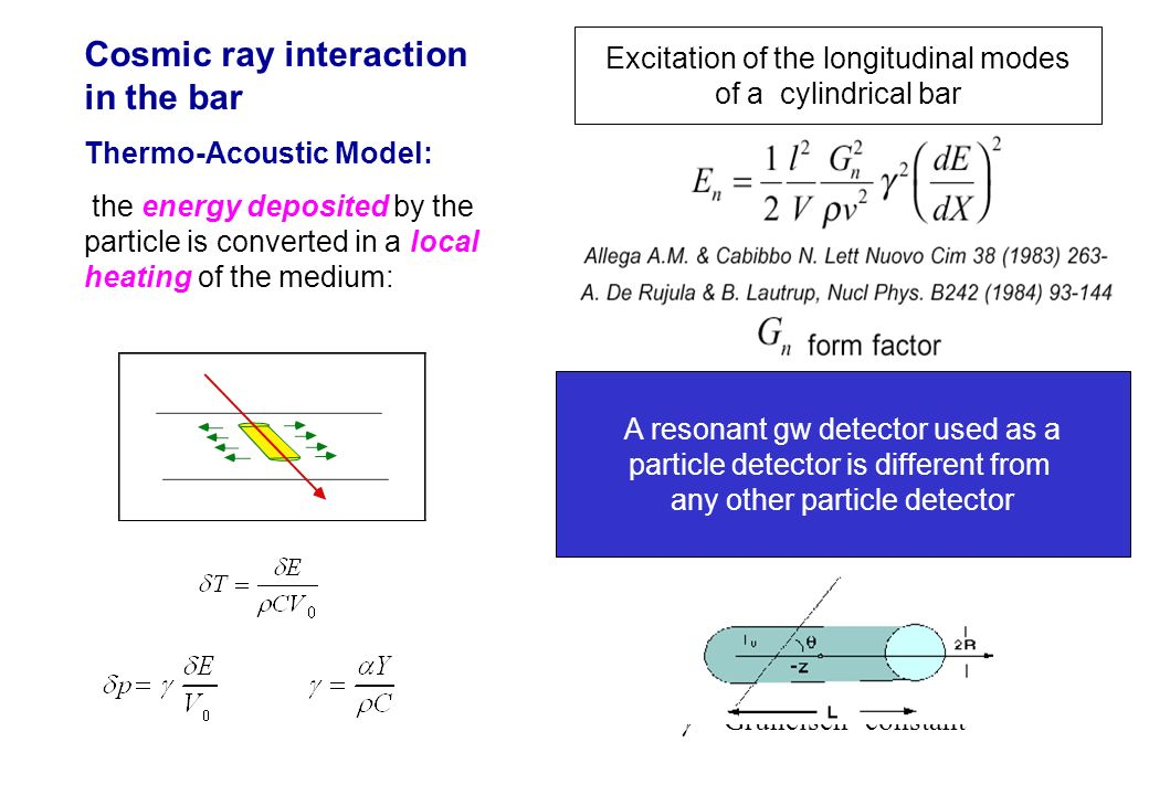 Cosmic ray interaction in the bar Thermo-Acoustic Model: the energy deposited by the particle is converted in a local heating of the medium: = Gruneisen constant Excitation of the longitudinal modes of a cylindrical bar A resonant gw detector used as a particle detector is different from any other particle detector