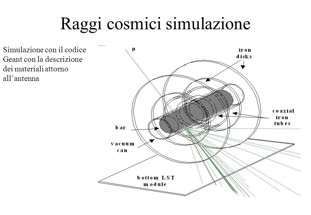 Raggi cosmici simulazione Simulazione con il codice Geant con la descrizione dei materiali attorno allantenna