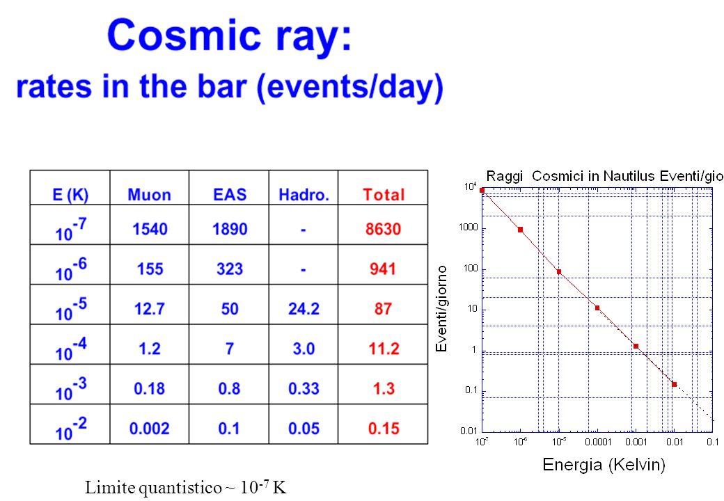 Limite quantistico ~ 10 -7 K