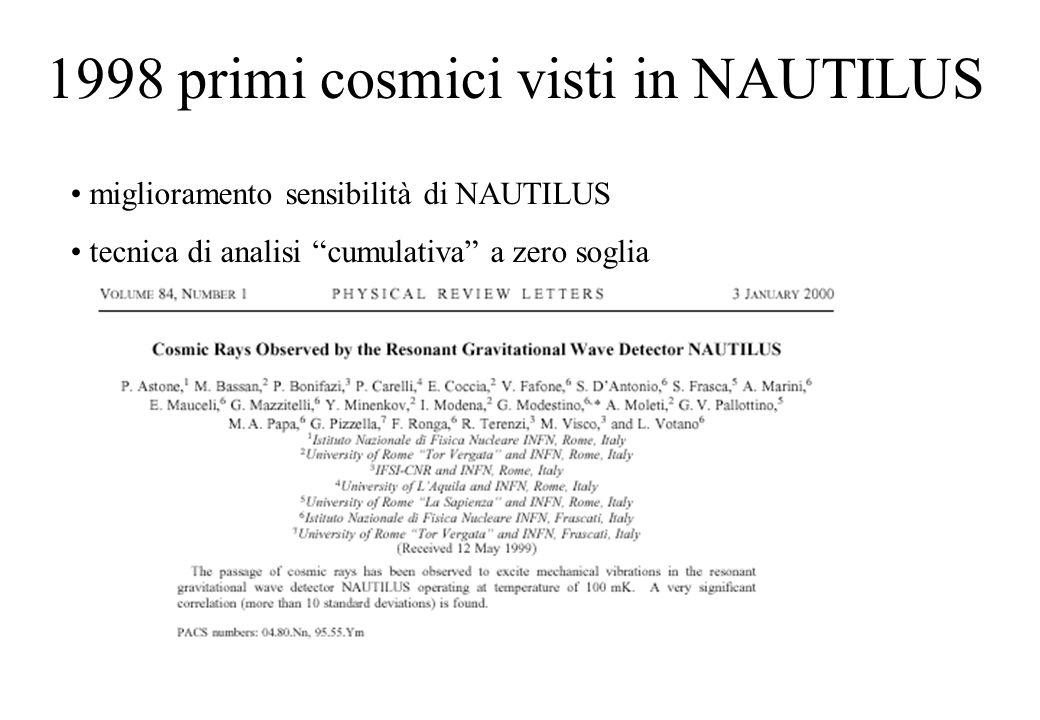 1998 primi cosmici visti in NAUTILUS miglioramento sensibilità di NAUTILUS tecnica di analisi cumulativa a zero soglia