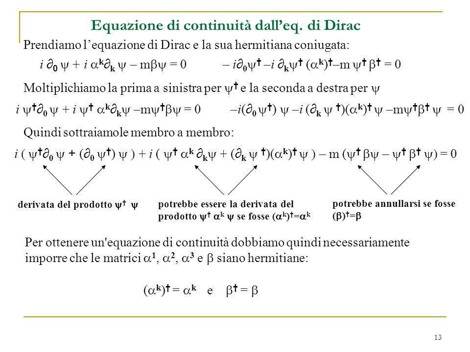 13 Prendiamo lequazione di Dirac e la sua hermitiana coniugata: i 0 + i k k – m = 0 – i 0 –i k ( k ) –m = 0 Moltiplichiamo la prima a sinistra per e l