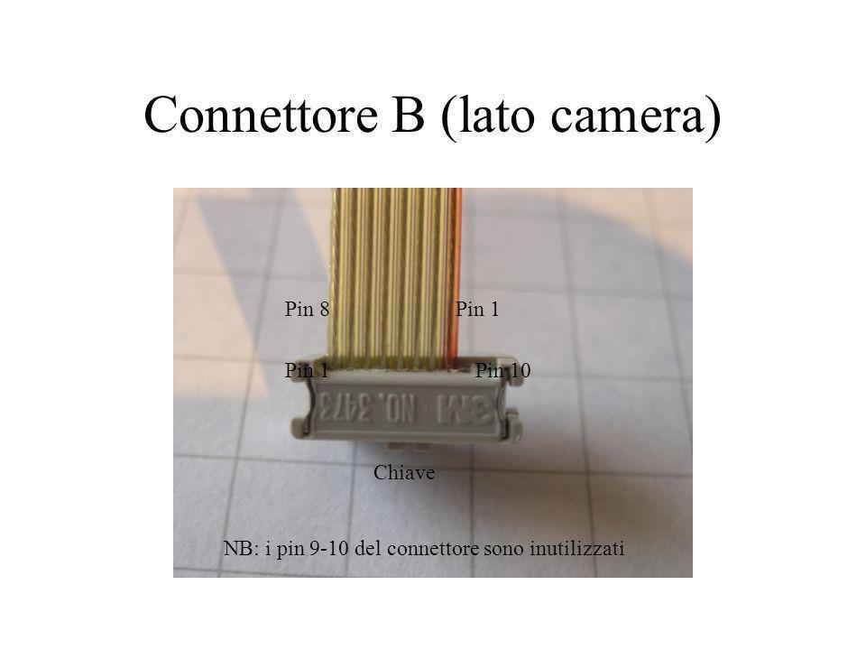 Connettore B (lato camera) Pin 1 Pin 8Pin 1 Pin 10 Chiave NB: i pin 9-10 del connettore sono inutilizzati