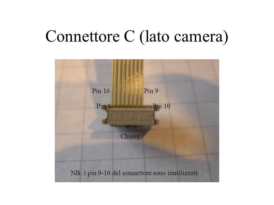 Connettore C (lato camera) Pin 9Pin 16 Pin 1Pin 10 Chiave NB: i pin 9-10 del connettore sono inutilizzati