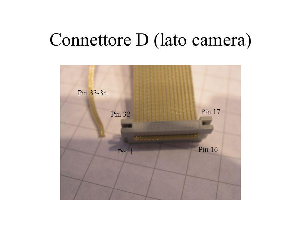 Connettore D (lato camera) Pin 17 Pin 32 Pin 1 Pin 16 Pin 33-34
