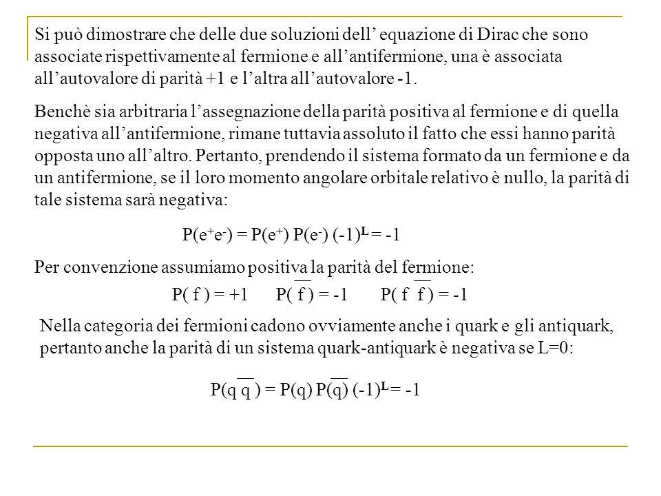 P(e + e - ) = P(e + ) P(e - ) (-1) L = -1 Nella categoria dei fermioni cadono ovviamente anche i quark e gli antiquark, pertanto anche la parità di un