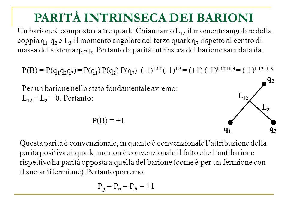 PARITÀ INTRINSECA DEI BARIONI Un barione è composto da tre quark. Chiamiamo L 12 il momento angolare della coppia q 1 -q 2 e L 3 il momento angolare d