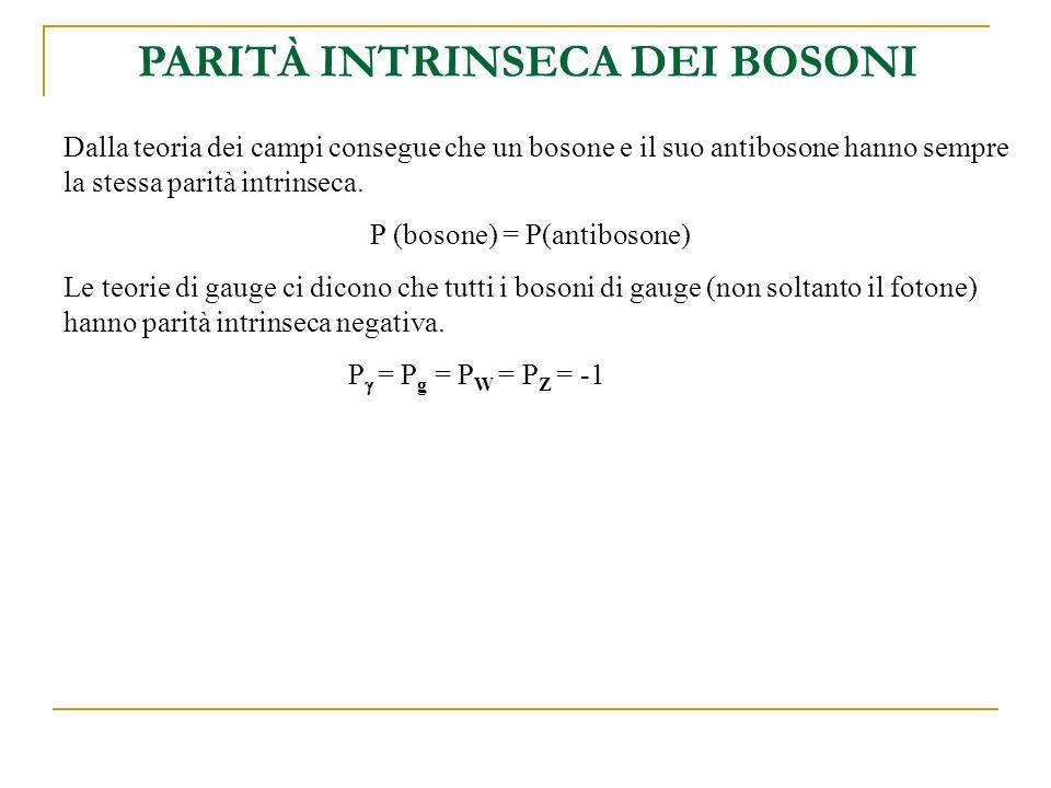 PARITÀ INTRINSECA DEI BOSONI Dalla teoria dei campi consegue che un bosone e il suo antibosone hanno sempre la stessa parità intrinseca. P (bosone) =