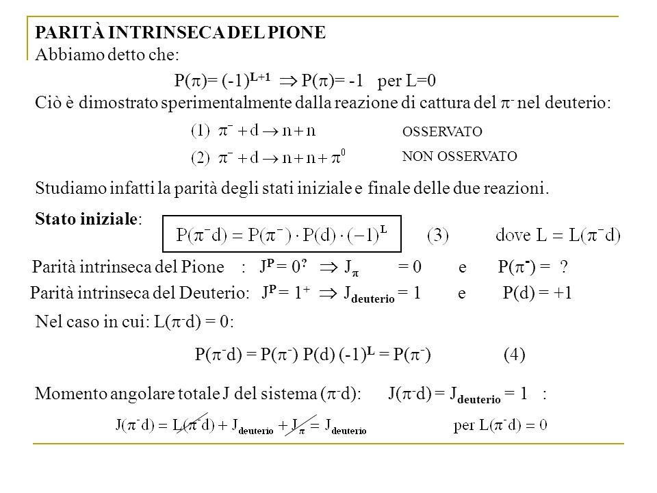 PARITÀ INTRINSECA DEL PIONE OSSERVATO Studiamo infatti la parità degli stati iniziale e finale delle due reazioni. NON OSSERVATO Parità intrinseca del