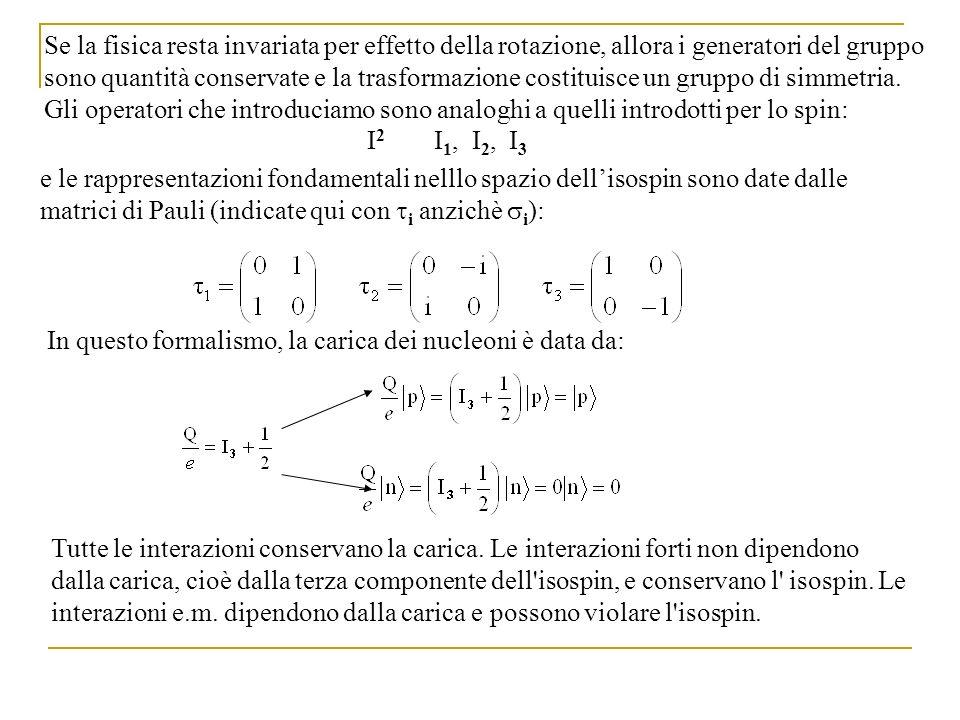 Se la fisica resta invariata per effetto della rotazione, allora i generatori del gruppo sono quantità conservate e la trasformazione costituisce un g