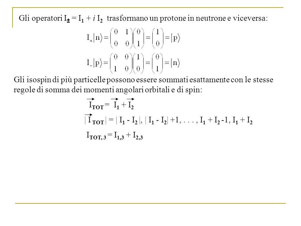 Gli operatori I ± = I 1 + i I 2 trasformano un protone in neutrone e viceversa: Gli isospin di più particelle possono essere sommati esattamente con l