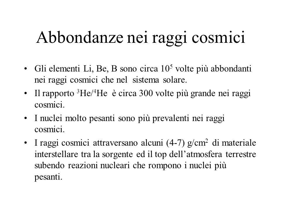 Abbondanze nei raggi cosmici Gli elementi Li, Be, B sono circa 10 5 volte più abbondanti nei raggi cosmici che nel sistema solare. Il rapporto 3 He/ 4