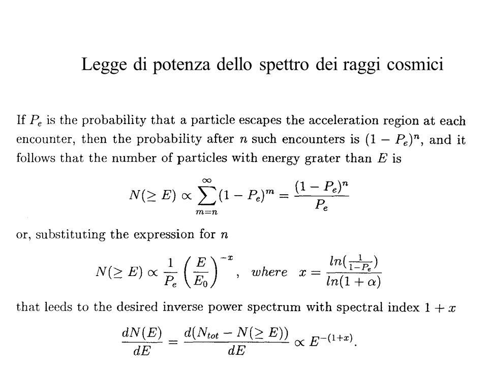 Legge di potenza dello spettro dei raggi cosmici