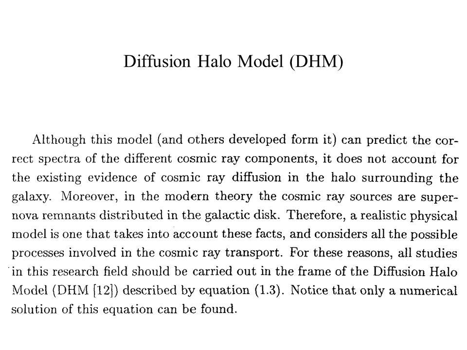 Diffusion Halo Model (DHM)
