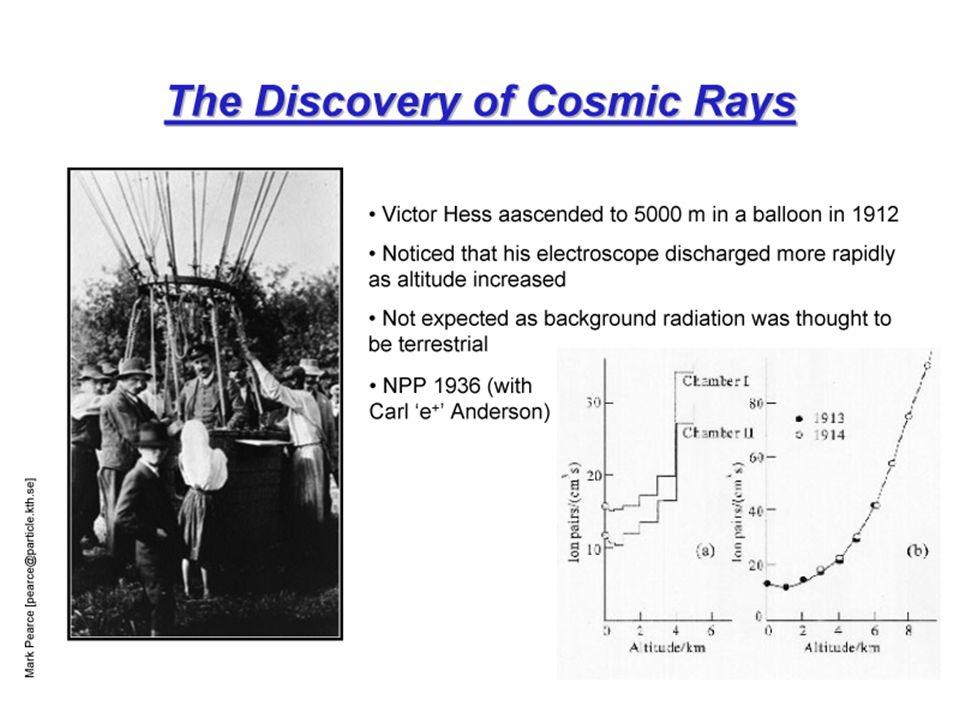 Ciclo di Vita dei Raggi Cosmici Galattici Produzione Accelerazione Propagazione nel Mezzo Interstellare Interazione nel Mezzo Interstellare Fuga dalla Galassia