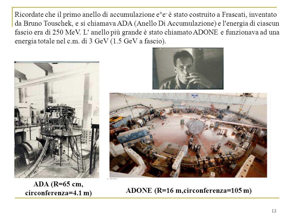 13 Ricordate che il primo anello di accumulazione e + e - è stato costruito a Frascati, inventato da Bruno Touschek, e si chiamava ADA (Anello Di Accumulazione) e l energia di ciascun fascio era di 250 MeV.