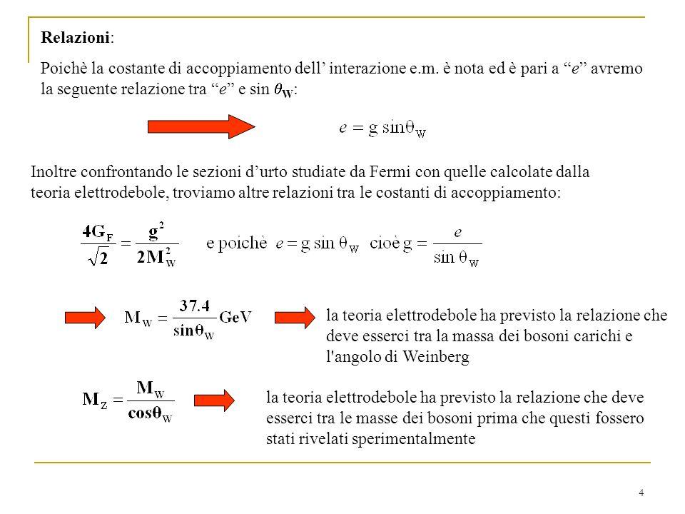 4 Relazioni: Poichè la costante di accoppiamento dell interazione e.m.