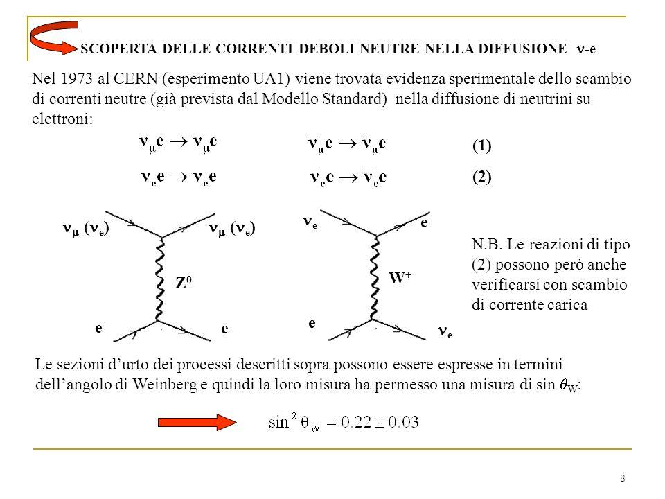 8 SCOPERTA DELLE CORRENTI DEBOLI NEUTRE NELLA DIFFUSIONE -e Nel 1973 al CERN (esperimento UA1) viene trovata evidenza sperimentale dello scambio di correnti neutre (già prevista dal Modello Standard) nella diffusione di neutrini su elettroni: (1) (2) N.B.