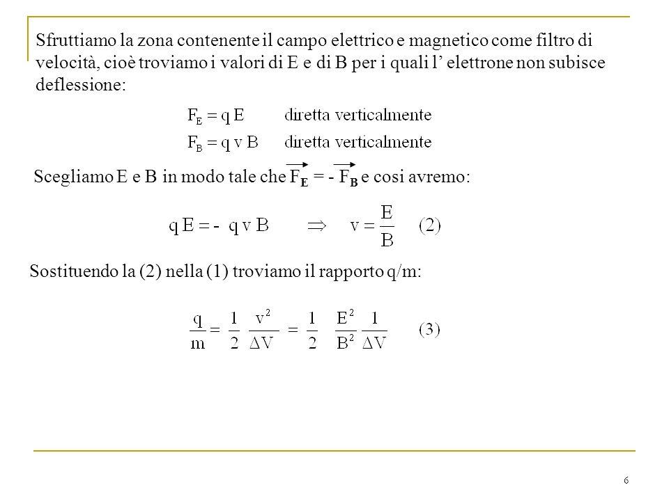 6 Sfruttiamo la zona contenente il campo elettrico e magnetico come filtro di velocità, cioè troviamo i valori di E e di B per i quali l elettrone non