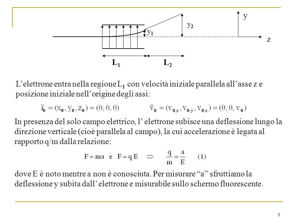 8 L1L1 L2L2 Lelettrone entra nella regione L 1 con velocità iniziale parallela allasse z e posizione iniziale nellorigine degli assi: y1y1 y2y2 In pre