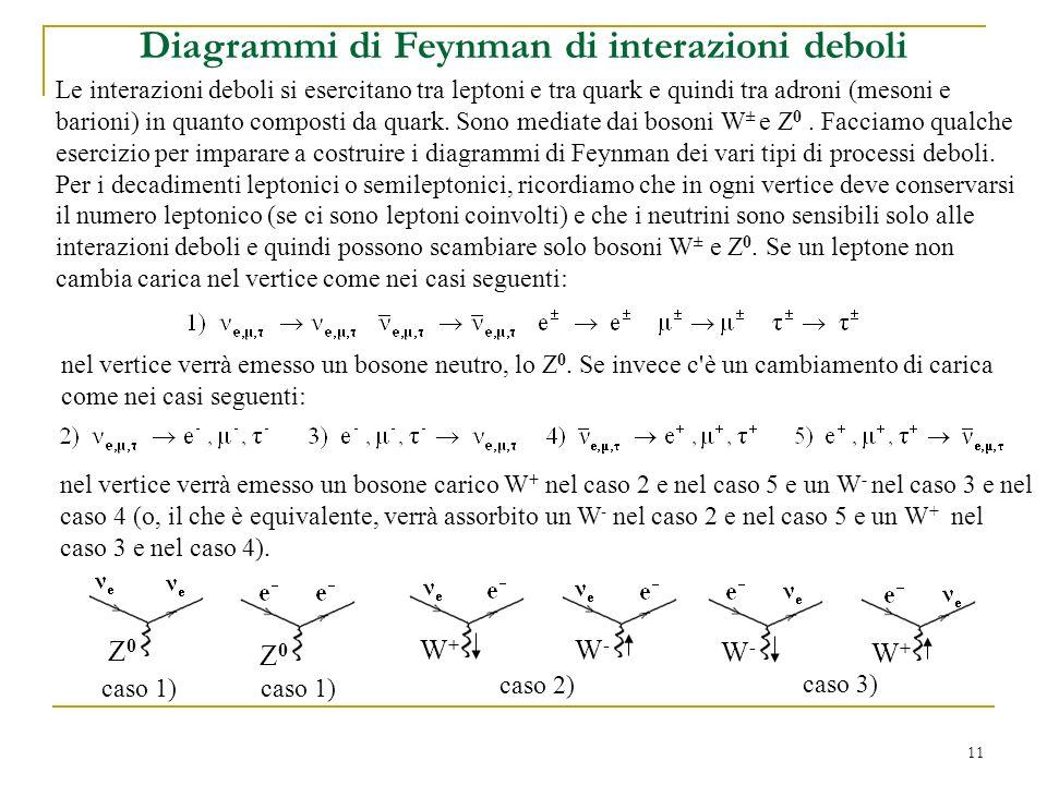 11 Diagrammi di Feynman di interazioni deboli Le interazioni deboli si esercitano tra leptoni e tra quark e quindi tra adroni (mesoni e barioni) in quanto composti da quark.