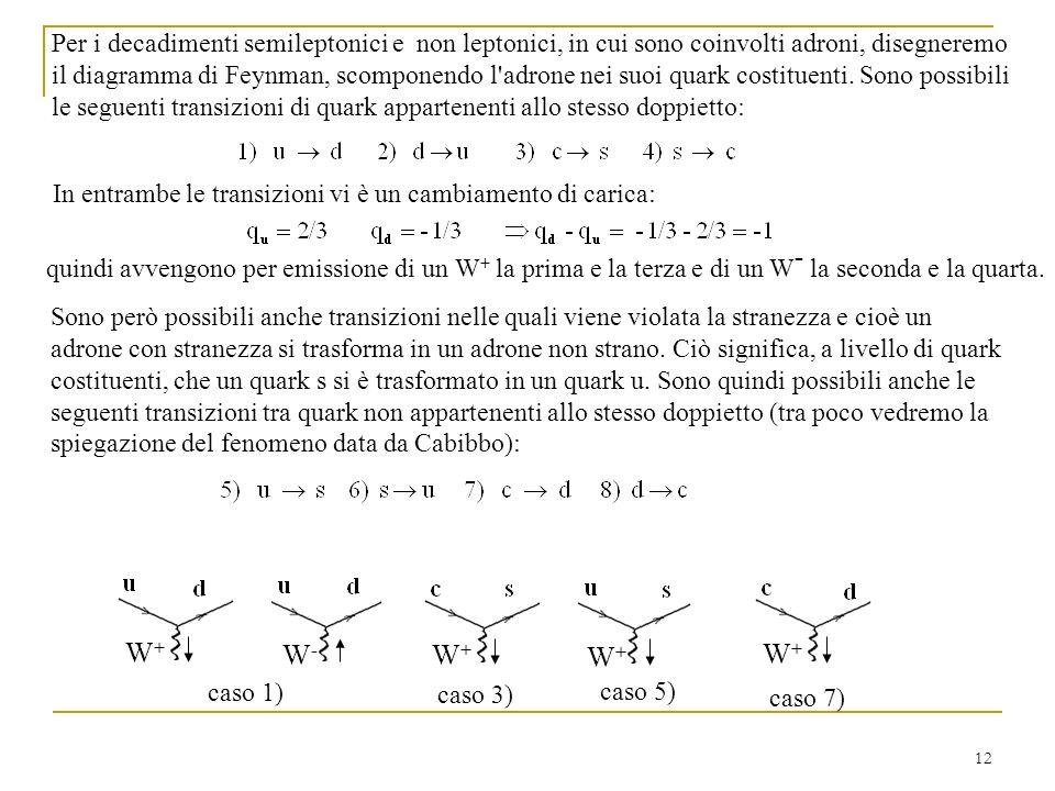 12 In entrambe le transizioni vi è un cambiamento di carica: quindi avvengono per emissione di un W + la prima e la terza e di un W - la seconda e la quarta.