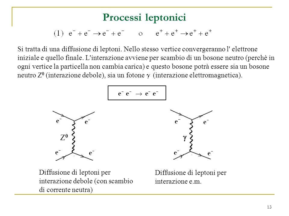 13 Si tratta di una diffusione di leptoni.