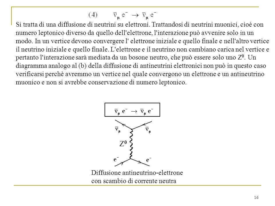 16 Z0Z0 Diffusione antineutrino-elettrone con scambio di corrente neutra Si tratta di una diffusione di neutrini su elettroni.
