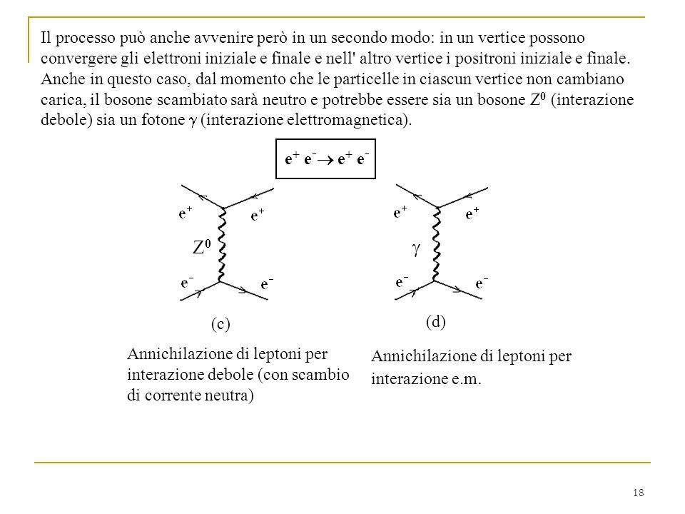 18 Z0Z0 Il processo può anche avvenire però in un secondo modo: in un vertice possono convergere gli elettroni iniziale e finale e nell altro vertice i positroni iniziale e finale.