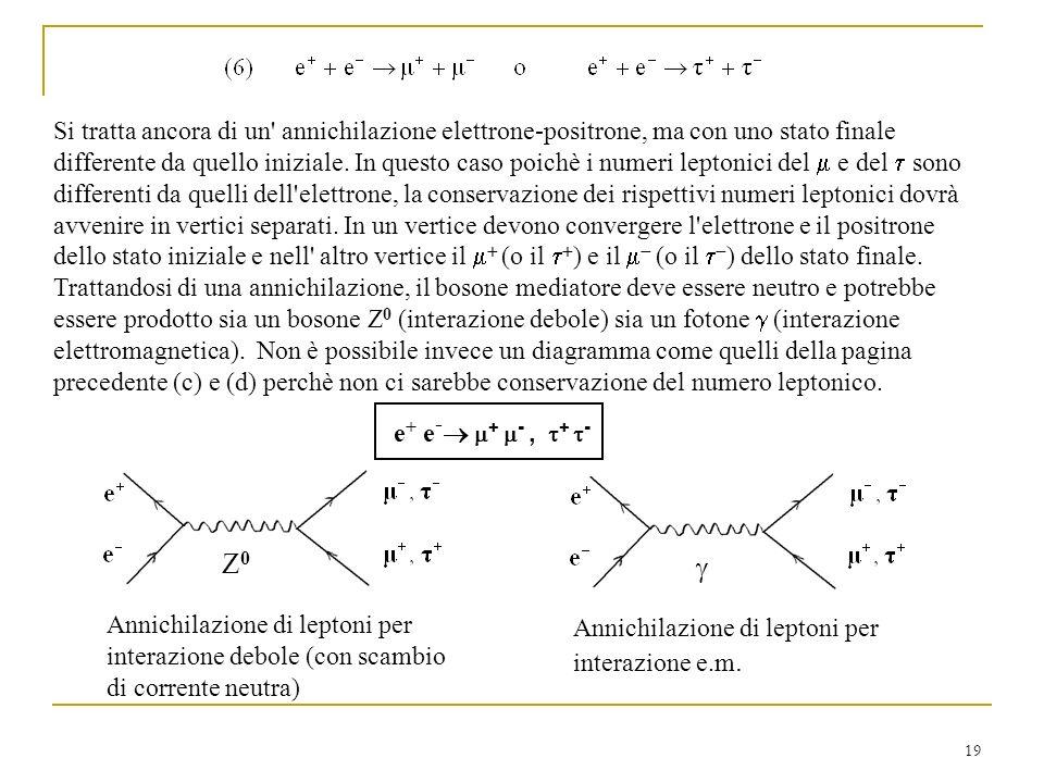 19 Si tratta ancora di un annichilazione elettrone-positrone, ma con uno stato finale differente da quello iniziale.