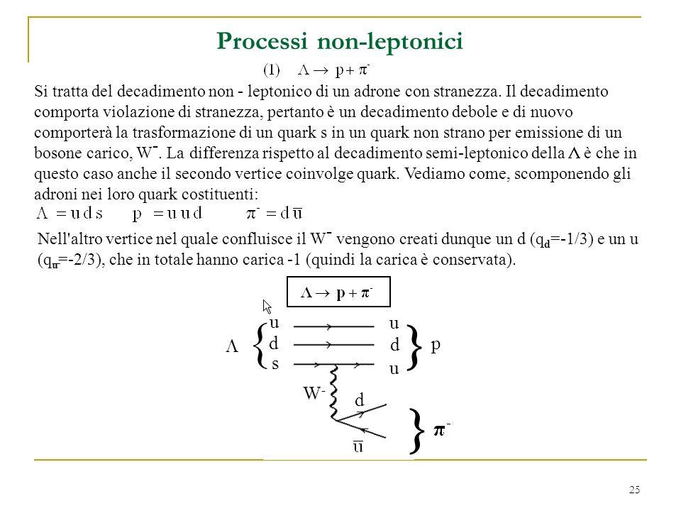 25 u s u d u d p d W-W- Processi non-leptonici Si tratta del decadimento non - leptonico di un adrone con stranezza.