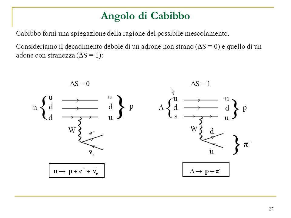 27 Cabibbo fornì una spiegazione della ragione del possibile mescolamento.
