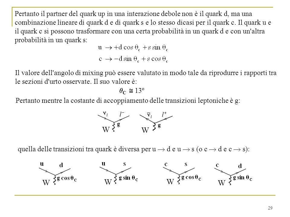 29 Pertanto il partner del quark up in una interazione debole non è il quark d, ma una combinazione lineare di quark d e di quark s e lo stesso dicasi per il quark c.