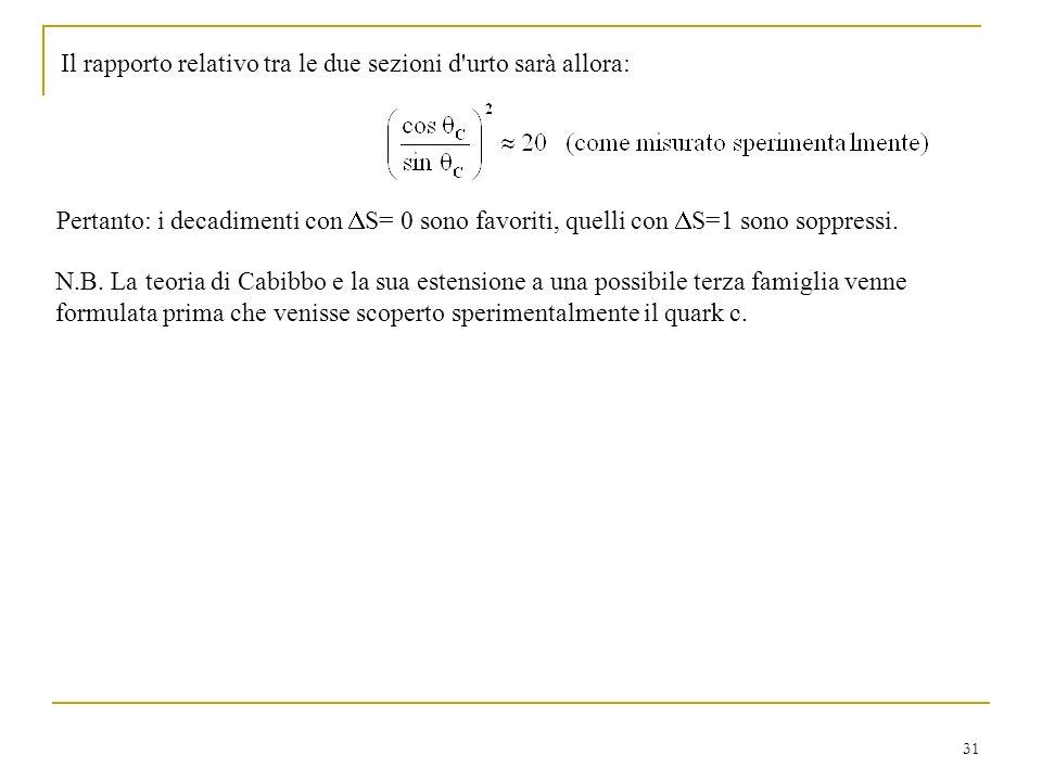 31 Pertanto: i decadimenti con S= 0 sono favoriti, quelli con S=1 sono soppressi.