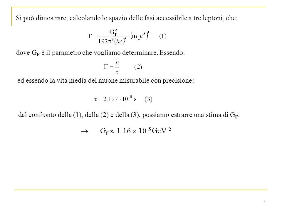 7 G F 1.16 10 -5 GeV -2 Si può dimostrare, calcolando lo spazio delle fasi accessibile a tre leptoni, che: dove G F è il parametro che vogliamo determinare.