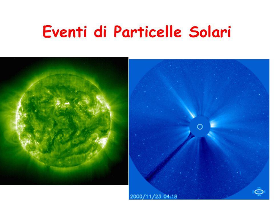 Eventi di Particelle Solari