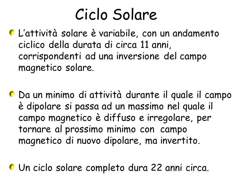 Ciclo Solare Lattività solare è variabile, con un andamento ciclico della durata di circa 11 anni, corrispondenti ad una inversione del campo magnetic