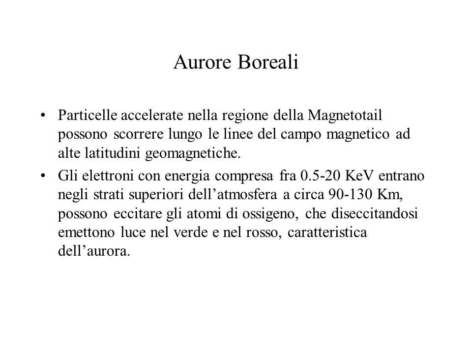 Aurore Boreali Particelle accelerate nella regione della Magnetotail possono scorrere lungo le linee del campo magnetico ad alte latitudini geomagneti